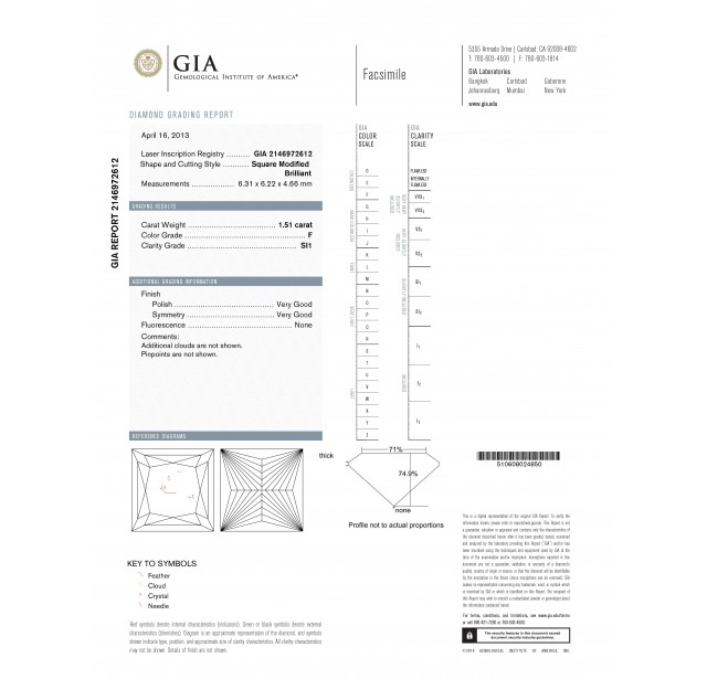 GIA Certified 1.50 cts (x2) F VS2 Princess Cut Diamond