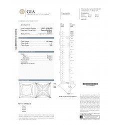 GIA Certified 1.50 cts F SI1 Princess Cut Diamonds