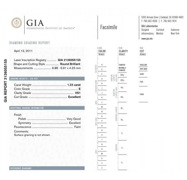 GIA Certified 1.23 cts E VS1 & 1.24 cts F VS1 Round Brilliant Diamonds