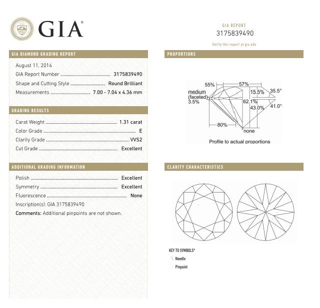 GIA Certified 1.31 cts & 1.28 cts  E VVS2 Round Brilliant Diamonds