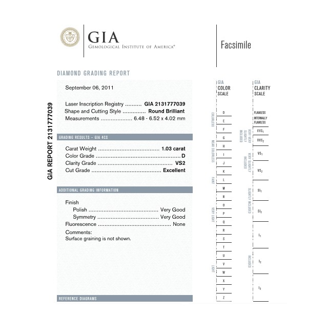 GIA Glamour 1.00cts (x2) D VS2 Round Brilliant Diamond