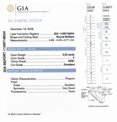 GIA Certified 0.32 cts F VVS1 Round Brilliant Diamonds