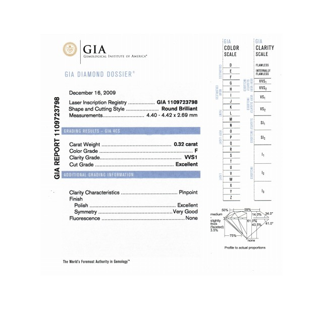 GIA Certified 0.32 cts (x2) F VVS1 Round Brilliant Diamonds